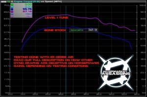 Aftermarket Assassins - AA Custom Tuned Powervision for 2015-Up RZR 900 S, Trail, XC - Image 2