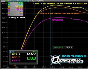 Aftermarket Assassins - AA Custom Tuned Powervision for 2017-20 RZR XP Turbo - Image 2