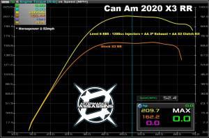 Aftermarket Assassins - 2020 X3 RR 195 HP Stage 3 Lock & Load Kit - Image 3