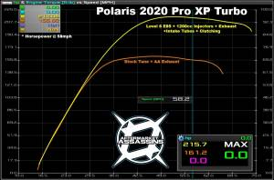 Aftermarket Assassins - AA Custom Tuned Powervision for 2020 RZR Pro XP Turbo - Image 4