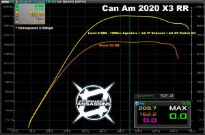 Aftermarket Assassins - AA Custom Tuned Powervision for 2020 Can Am X3 RR - Image 3