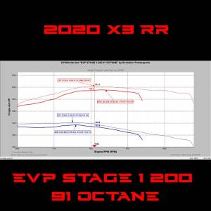 Evolution Power - 2020 CAN AM MAVERICK X3 RR 195 HP MAPTUNER ECU POWER PACKAGE - Image 6