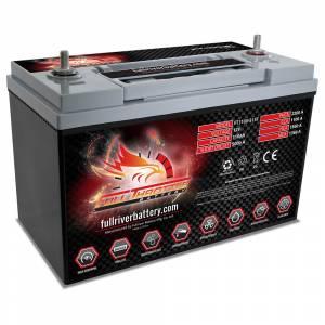 Full Throttle Battery - FT1100-31ST High-Performance AGM Battery - Image 2