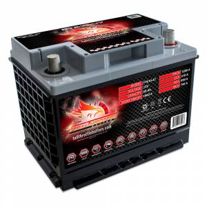 FT610-47 High-Performance AGM Battery