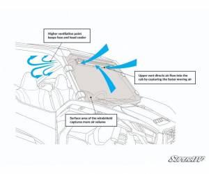 SuperATV  - Honda Talon 1000R Scratch Resistant Vented Full Windshield - Image 5